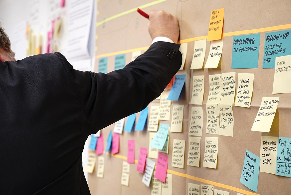 Sbloccare i progetti aziendali con l'organizzazione felice